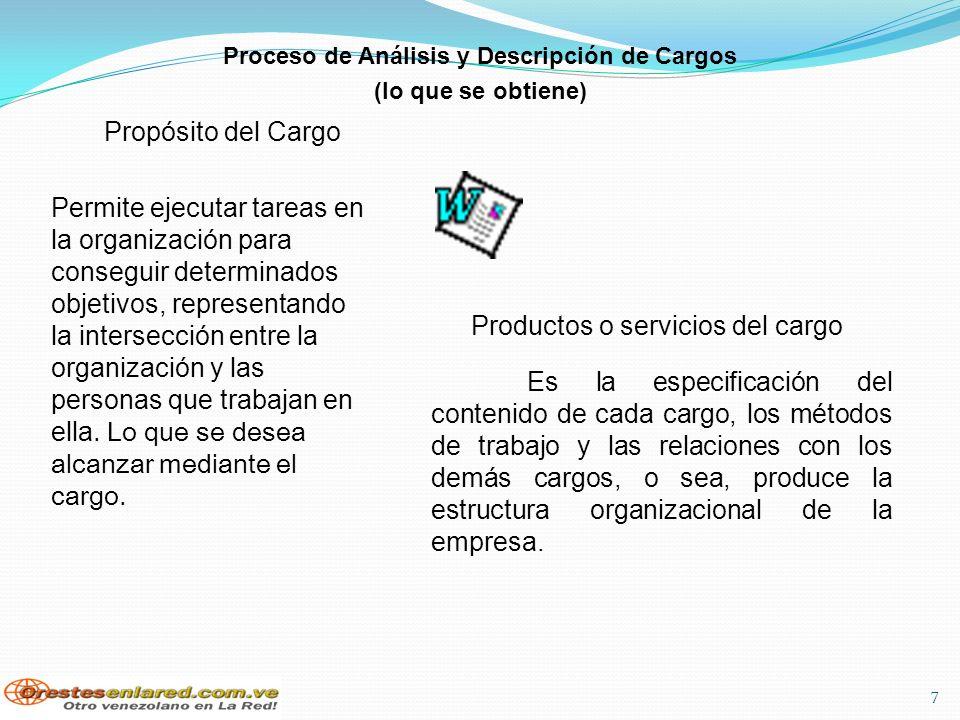 7 Productos o servicios del cargo Es la especificación del contenido de cada cargo, los métodos de trabajo y las relaciones con los demás cargos, o se