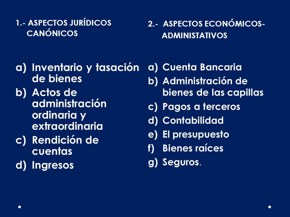 1.- ASPECTOS JURÍDICOS CANÓNICOS a)Inventario y tasación de bienes b)Actos de administración ordinaria y extraordinaria c)Rendición de cuentas d)Ingre