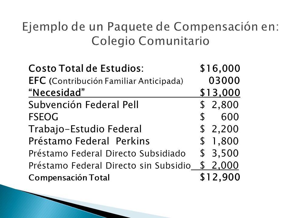 Costo Total de Estudios:$16,000 EFC (Contribución Familiar Anticipada) 03000 Necesidad$13,000 Subvención Federal Pell $ 2,800 FSEOG$ 600 Trabajo-Estudio Federal $ 2,200 Préstamo Federal Perkins$ 1,800 Préstamo Federal Directo Subsidiado $ 3,500 Préstamo Federal Directo sin Subsidio $ 2,000 Compensación Total $12,900