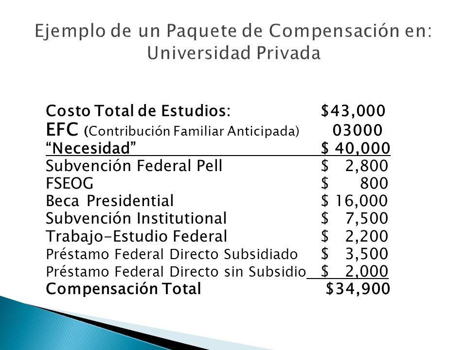 Costo Total de Estudios:$43,000 EFC (Contribución Familiar Anticipada) 03000 Necesidad$ 40,000 Subvención Federal Pell $ 2,800 FSEOG$ 800 BecaPresiden