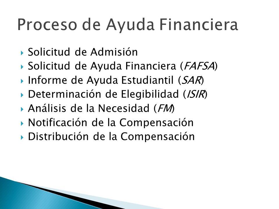 Solicitud de Admisión Solicitud de Ayuda Financiera (FAFSA) Informe de Ayuda Estudiantil (SAR) Determinación de Elegibilidad (ISIR) Análisis de la Necesidad (FM) Notificación de la Compensación Distribución de la Compensación