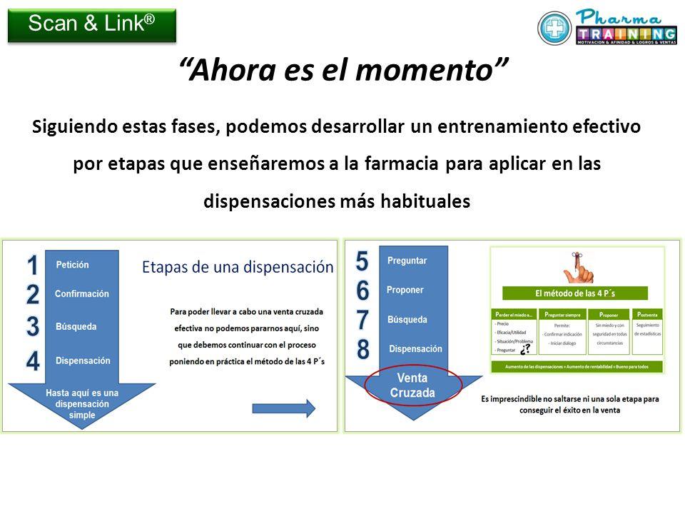 Siguiendo estas fases, podemos desarrollar un entrenamiento efectivo por etapas que enseñaremos a la farmacia para aplicar en las dispensaciones más habituales Ahora es el momento Scan & Link ®