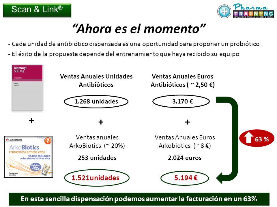 + Ventas anuales ArkoBiotics (~ 20%) 253 unidades 1.521unidades Ventas Anuales Euros Arkobiotics (~ 8 ) 2.024 euros 5.194 ++ Ventas Anuales Unidades Antibióticos 1.268 unidades Ventas Anuales Euros Antibióticos ( ~ 2,50 ) 3.170 63 % Ahora es el momento Scan & Link ® - Cada unidad de antibiótico dispensada es una oportunidad para proponer un probiótico - El éxito de la propuesta depende del entrenamiento que haya recibido su equipo En esta sencilla dispensación podemos aumentar la facturación en un 63%
