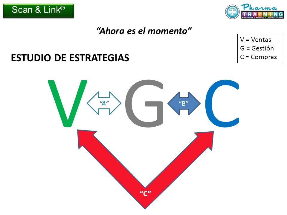 V G C ESTUDIO DE ESTRATEGIAS A B C Ahora es el momento Scan & Link ® V = Ventas G = Gestión C = Compras