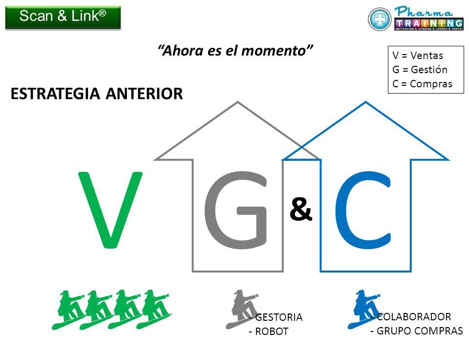 V G C ESTRATEGIA ANTERIOR - GESTORIA - ROBOT - COLABORADOR - GRUPO COMPRAS & Ahora es el momento Scan & Link ® V = Ventas G = Gestión C = Compras