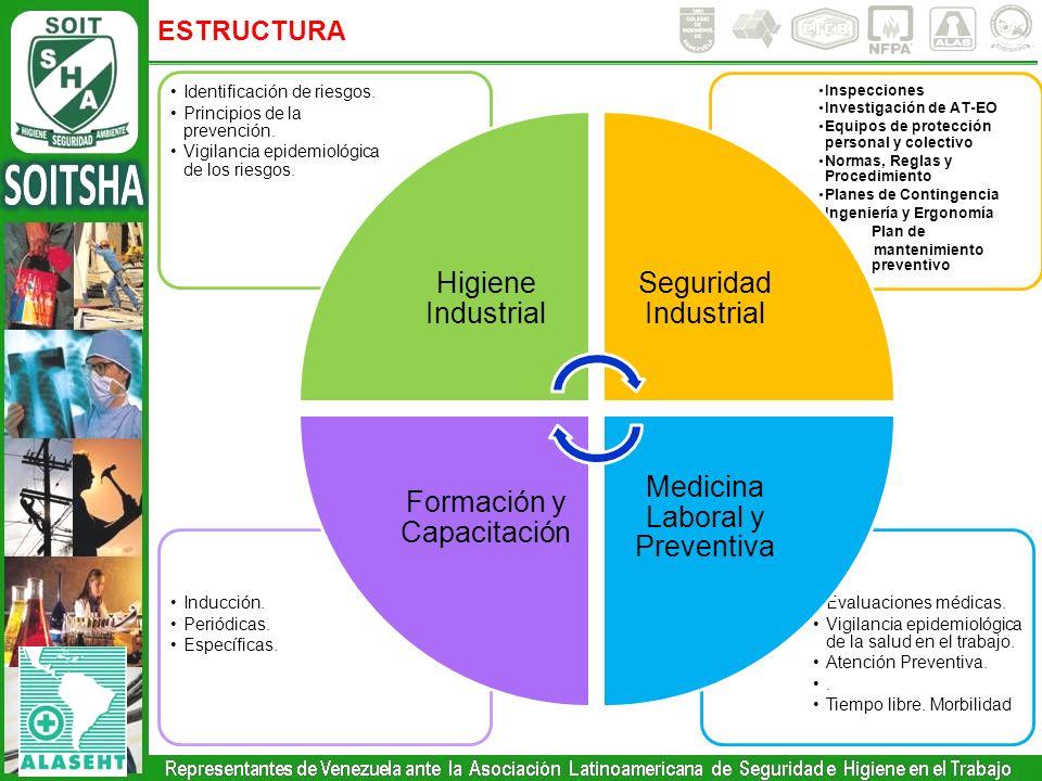 Evaluaciones médicas.Vigilancia epidemiológica de la salud en el trabajo.