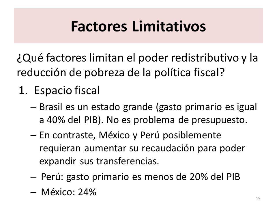 2.Impuestos – Uso intensivo de impuestos regresivos (e.g.