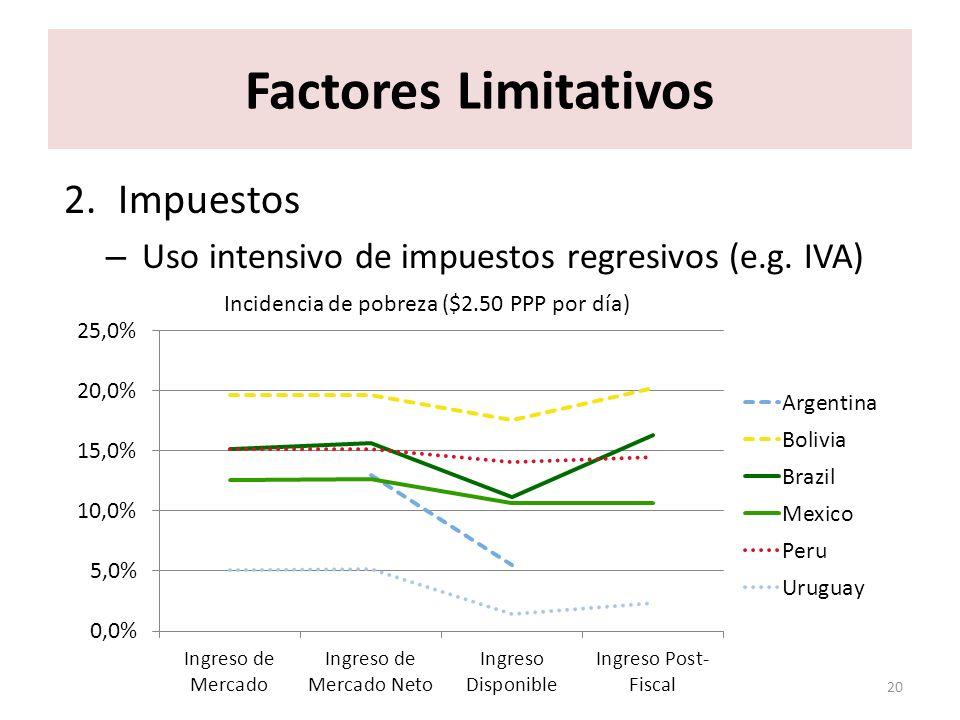 3.Subsidios – Uso excesivo de subsidios regresivos o poco progresivos en términos relativos – Argentina: manufactura y comunicación, agricultura y el subsidio a las aerolíneas (regresivos) – CC entre 0.55 y 0.80 – Bolivia: subsidio a la gasolina (poco progresivo en términos relativos) – CC de 0.40 – México: subsidio para reducir el costo de escuelas privadas (regresivo) – CC de 0.68 21 Factores Limitativos