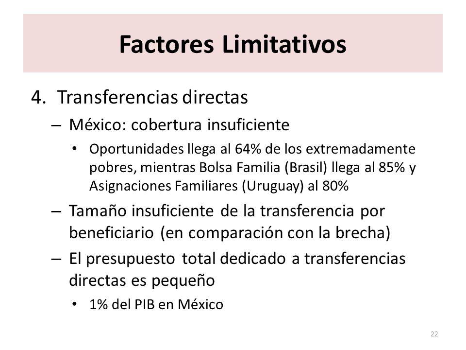 5.Transferencias en especie (educación y salud) – Educación universitaria En Guatemala y Paraguay es regresivo Pero en México se hace más progresivo (en términos relativos) desde los últimos 20 años 23 Factores Limitativos Fuente: John Scott