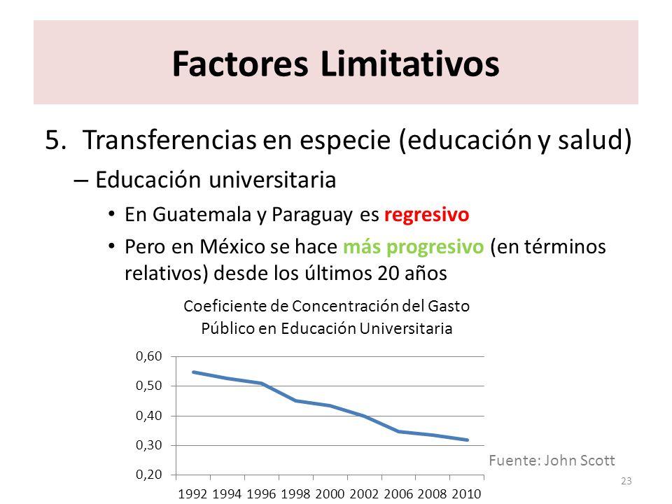 5.Transferencias en especie (educación y salud) – Salud México y Perú: el gobierno gasta mucho en programas de seguro de salud que son casi neutrales 24 Factores Limitativos Fuente: López-Calva, Lustig, Scott y Castañeda (2013)
