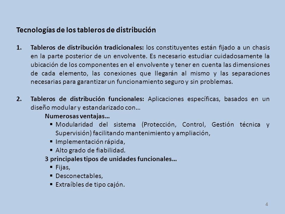 4 Tecnologías de los tableros de distribución 1.Tableros de distribución tradicionales: los constituyentes están fijado a un chasis en la parte poster