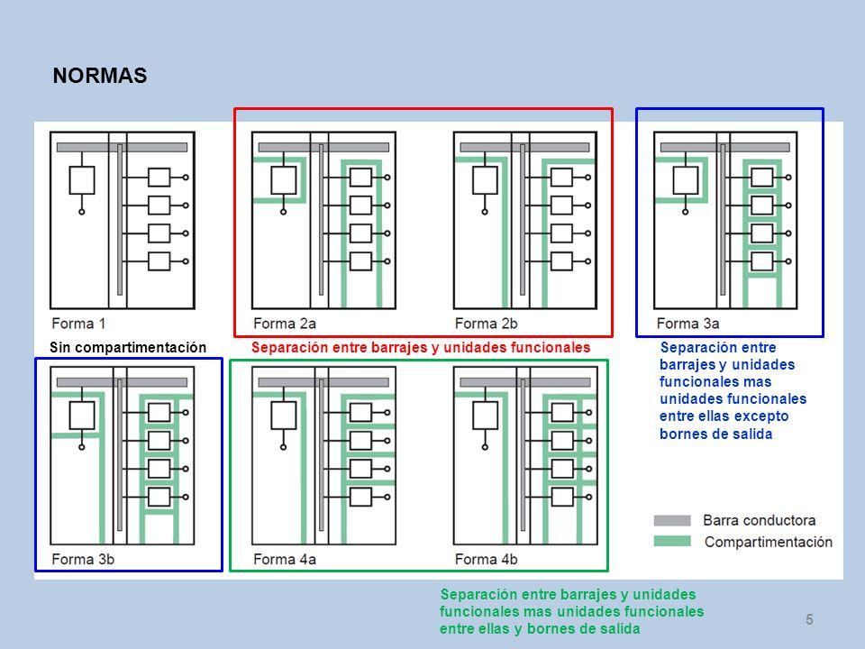 5 NORMAS Sin compartimentaciónSeparación entre barrajes y unidades funcionalesSeparación entre barrajes y unidades funcionales mas unidades funcionale