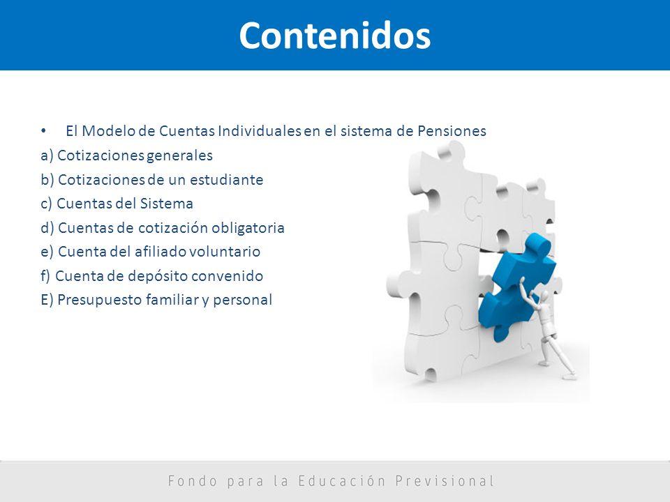 El Modelo de Cuentas Individuales en el sistema de Pensiones a) Cotizaciones generales b) Cotizaciones de un estudiante c) Cuentas del Sistema d) Cuen