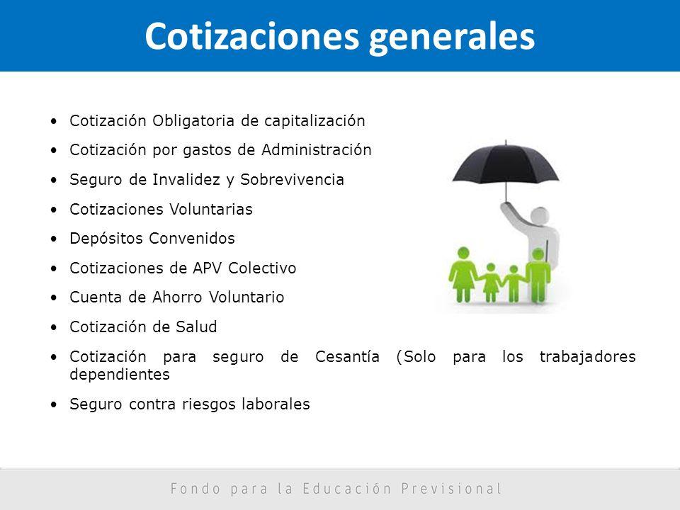 Cotizaciones generales Cotización Obligatoria de capitalización Cotización por gastos de Administración Seguro de Invalidez y Sobrevivencia Cotizacion