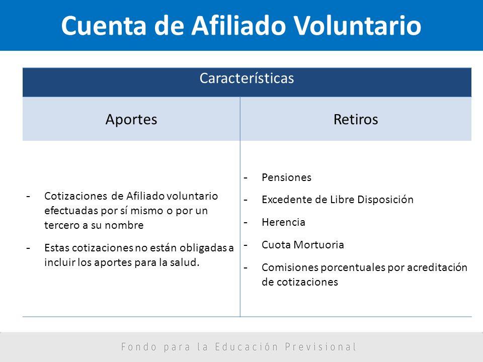Cuenta de Afiliado Voluntario Características AportesRetiros - Cotizaciones de Afiliado voluntario efectuadas por sí mismo o por un tercero a su nombr