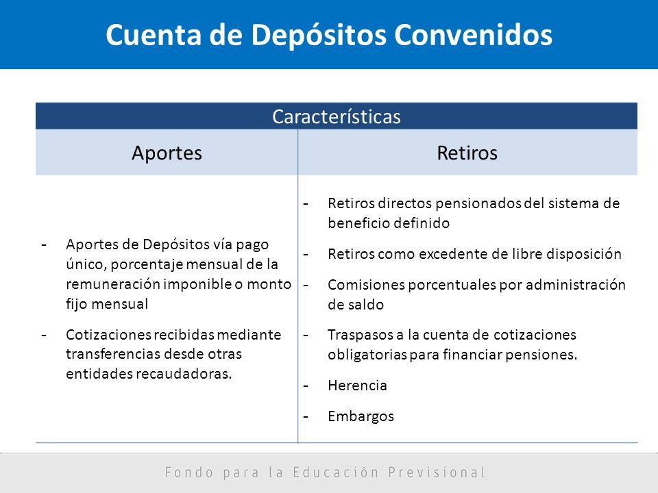 Cuenta de Depósitos Convenidos Características AportesRetiros - Aportes de Depósitos vía pago único, porcentaje mensual de la remuneración imponible o