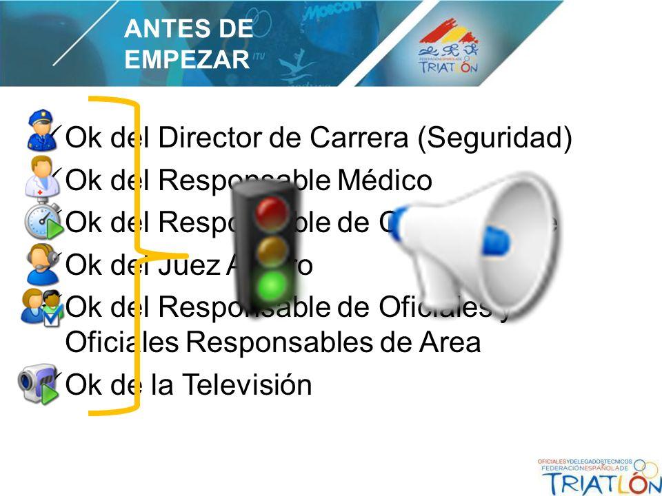 Ok del Director de Carrera (Seguridad) Ok del Responsable Médico Ok del Responsable de Cronometraje Ok del Juez Arbitro Ok del Responsable de Oficiales y Oficiales Responsables de Area Ok de la Televisión ANTES DE EMPEZAR