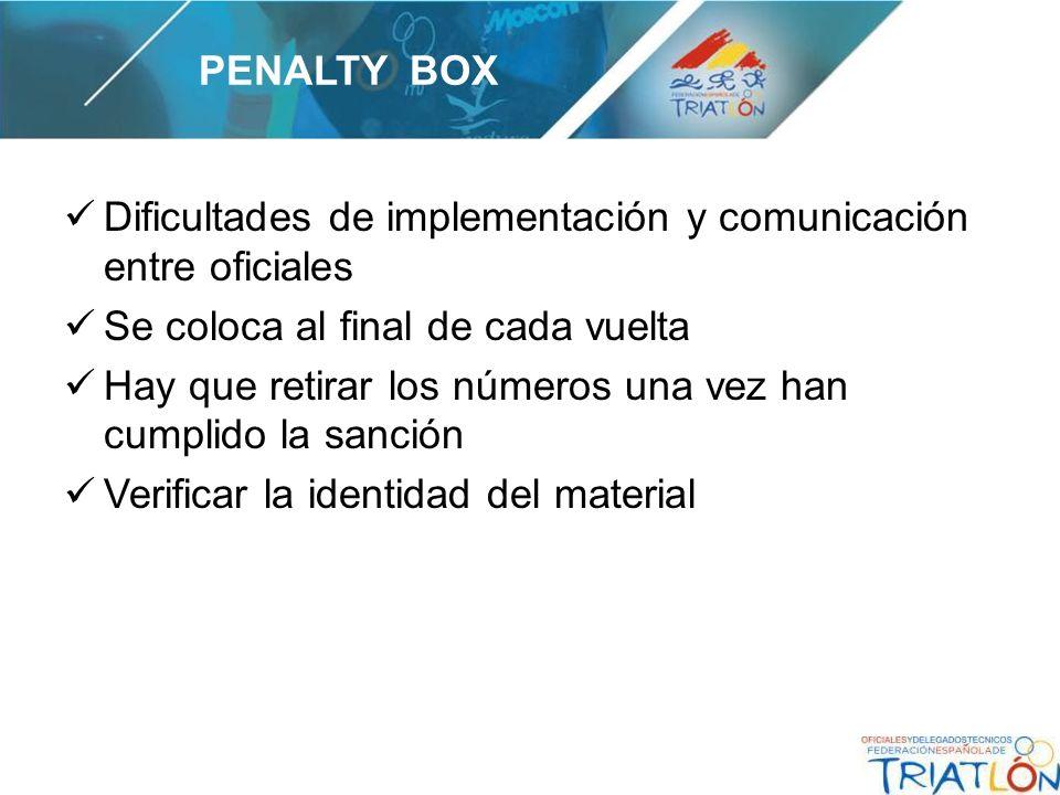 Dificultades de implementación y comunicación entre oficiales Se coloca al final de cada vuelta Hay que retirar los números una vez han cumplido la sanción Verificar la identidad del material PENALTY BOX
