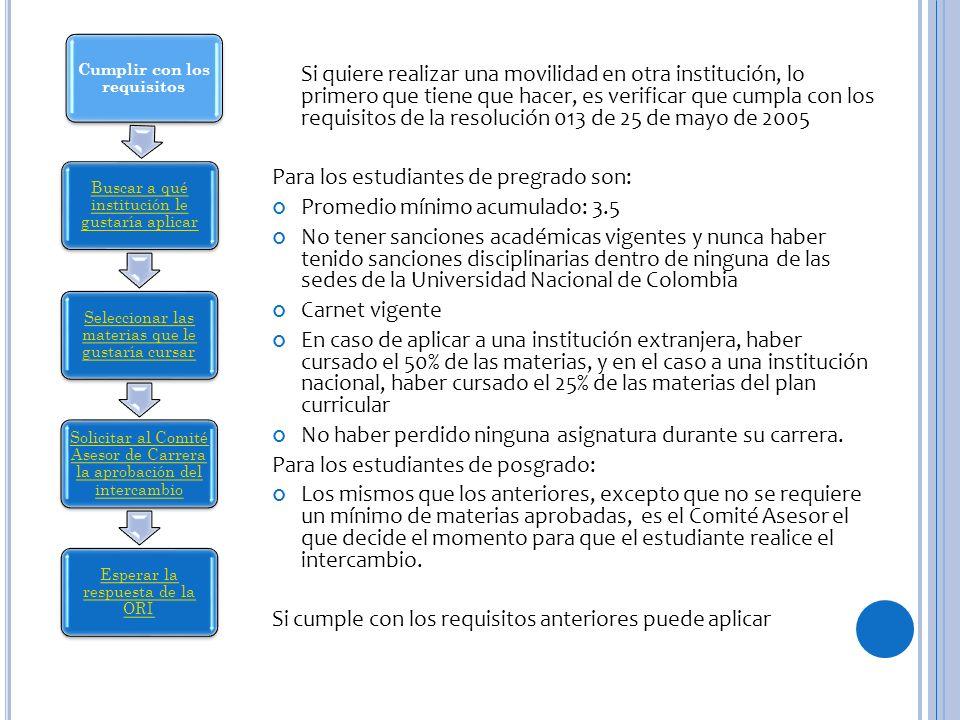 Si quiere realizar una movilidad en otra institución, lo primero que tiene que hacer, es verificar que cumpla con los requisitos de la resolución 013 de 25 de mayo de 2005 Para los estudiantes de pregrado son: Promedio mínimo acumulado: 3.5 No tener sanciones académicas vigentes y nunca haber tenido sanciones disciplinarias dentro de ninguna de las sedes de la Universidad Nacional de Colombia Carnet vigente En caso de aplicar a una institución extranjera, haber cursado el 50% de las materias, y en el caso a una institución nacional, haber cursado el 25% de las materias del plan curricular No haber perdido ninguna asignatura durante su carrera.