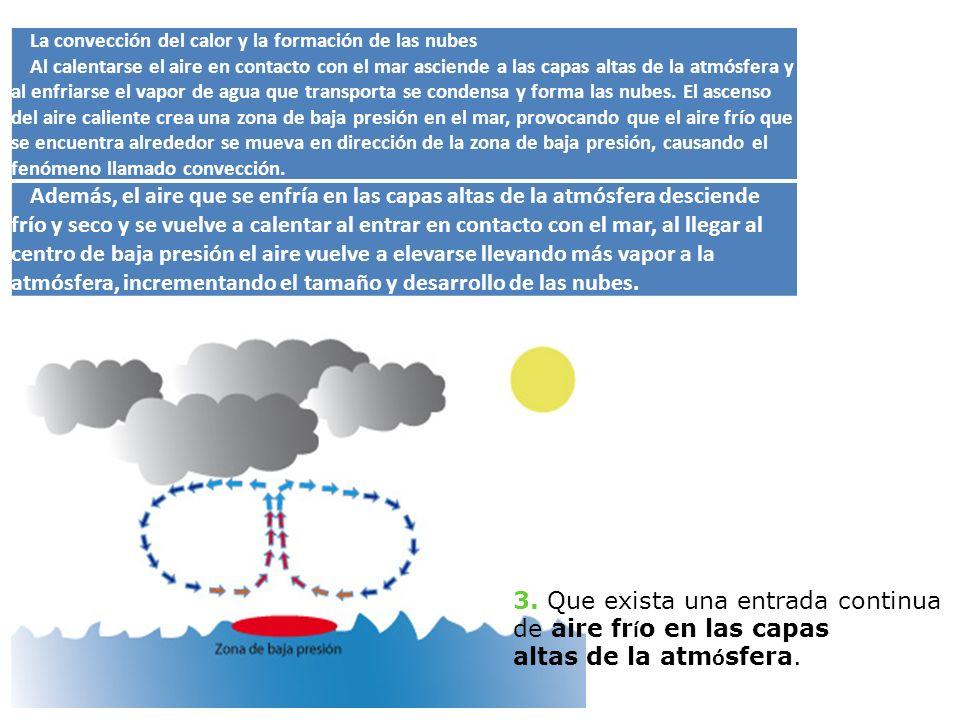 La convección del calor y la formación de las nubes Al calentarse el aire en contacto con el mar asciende a las capas altas de la atmósfera y al enfri