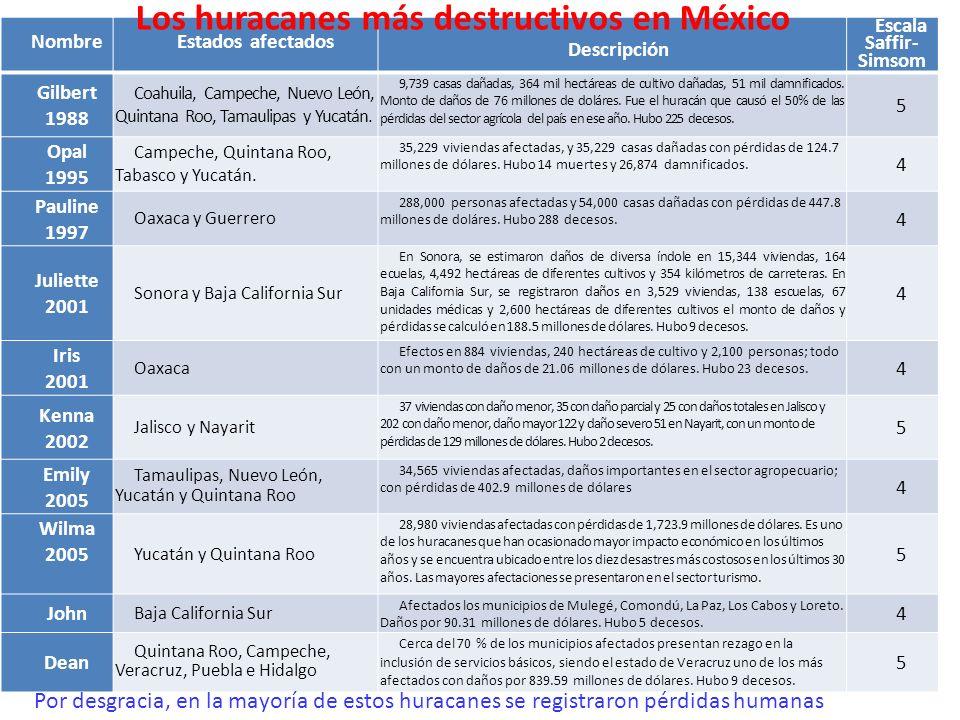 NombreEstados afectados Descripción Escala Saffir- Simsom Gilbert 1988 Coahuila, Campeche, Nuevo León, Quintana Roo, Tamaulipas y Yucatán. 9,739 casas