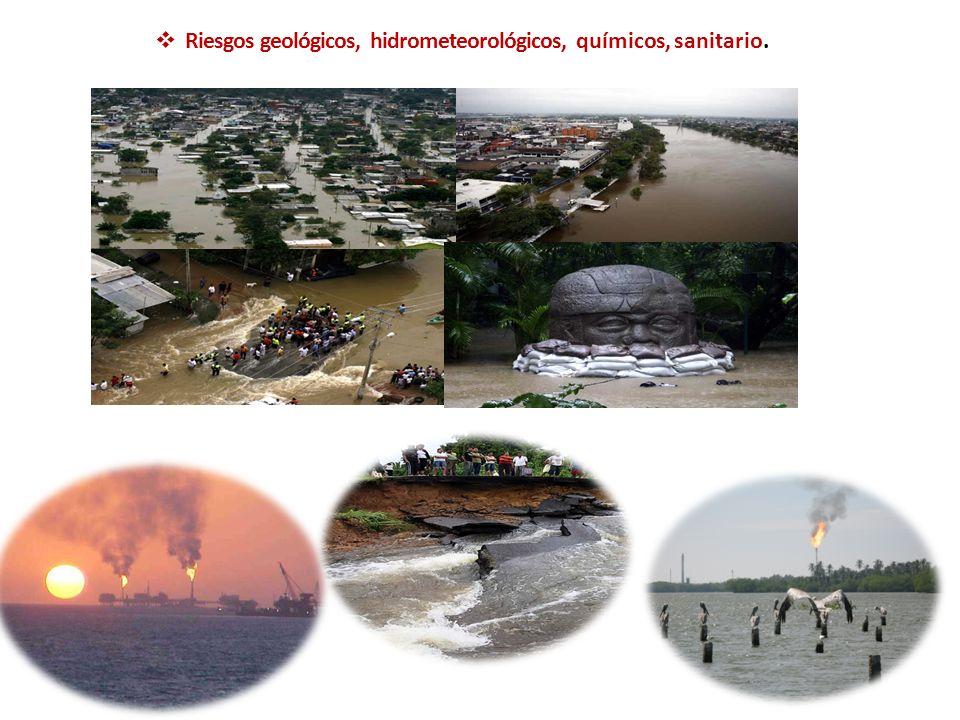Riesgos geológicos, hidrometeorológicos, químicos, sanitario.