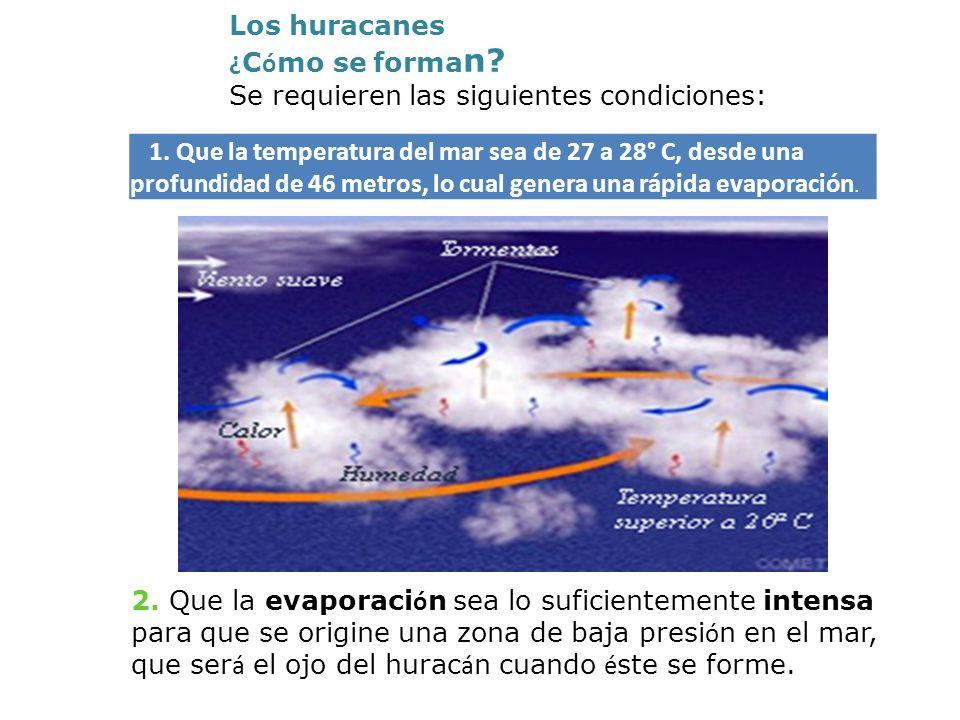 1. Que la temperatura del mar sea de 27 a 28° C, desde una profundidad de 46 metros, lo cual genera una rápida evaporación. Los huracanes ¿ C ó mo se