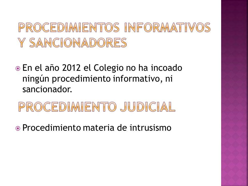 En el año 2012 el Colegio no ha incoado ningún procedimiento informativo, ni sancionador.