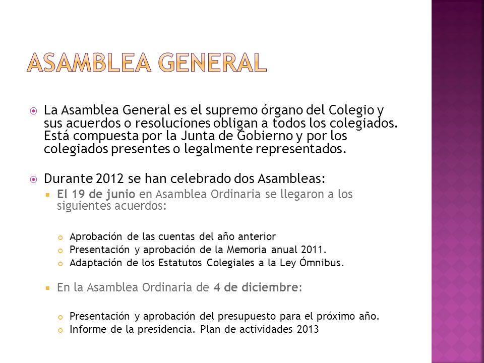 La Asamblea General es el supremo órgano del Colegio y sus acuerdos o resoluciones obligan a todos los colegiados.