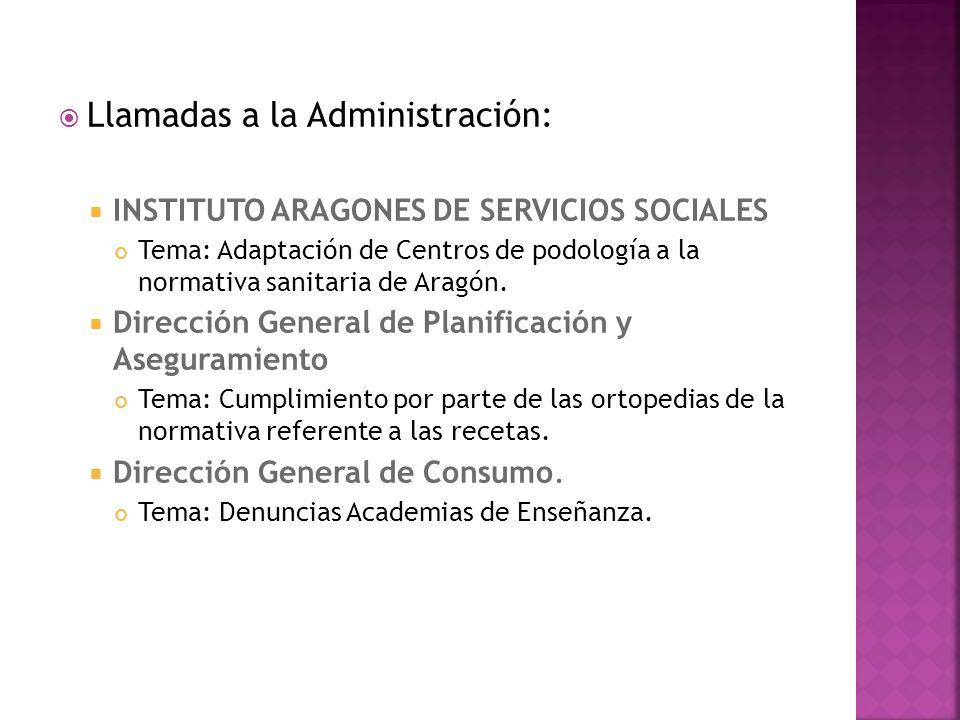 Llamadas a la Administración: INSTITUTO ARAGONES DE SERVICIOS SOCIALES Tema: Adaptación de Centros de podología a la normativa sanitaria de Aragón.