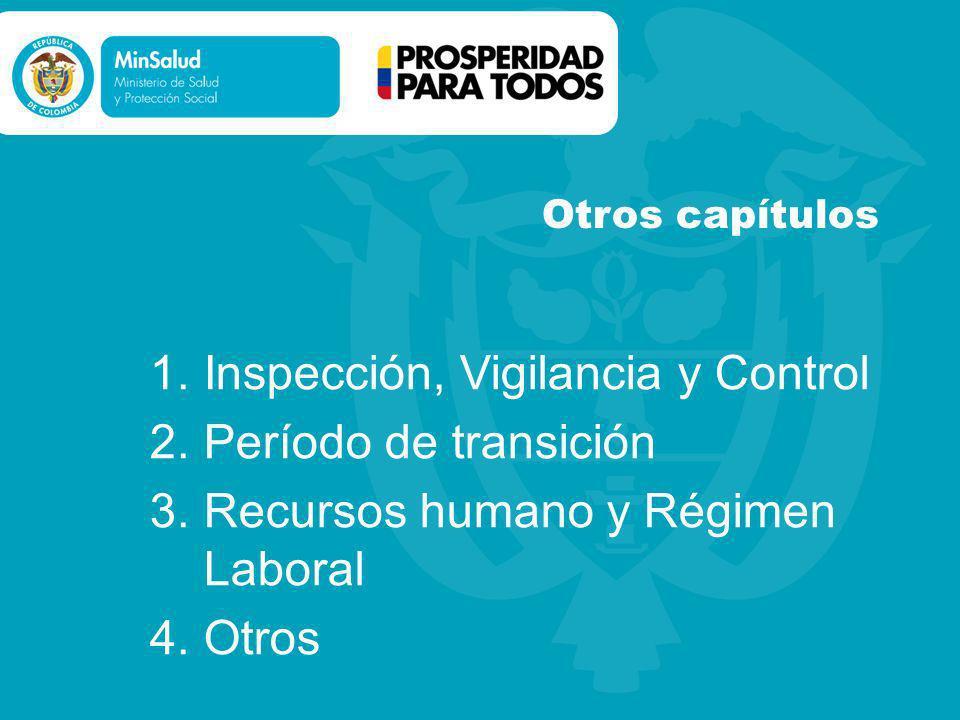 Otros capítulos 1.Inspección, Vigilancia y Control 2.Período de transición 3.Recursos humano y Régimen Laboral 4.Otros