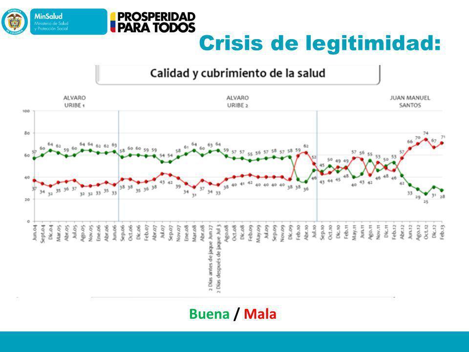 Crisis de legitimidad: Buena / Mala
