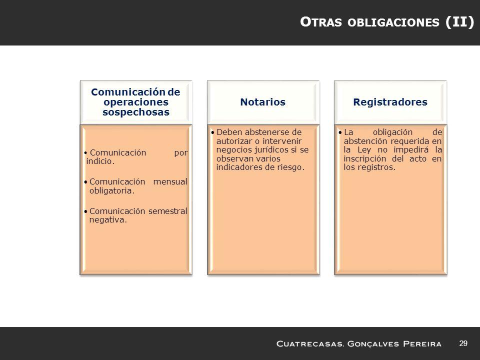 Comunicación de operaciones sospechosas Comunicación por indicio.