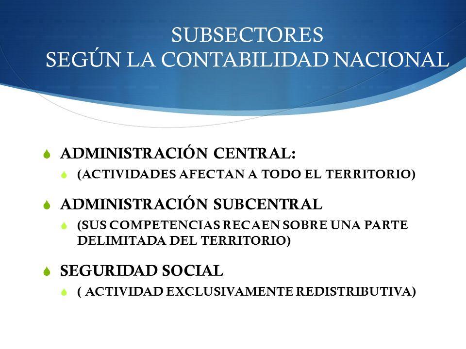 SUBSECTORES SEGÚN LA CONTABILIDAD NACIONAL ADMINISTRACIÓN CENTRAL: (ACTIVIDADES AFECTAN A TODO EL TERRITORIO) ADMINISTRACIÓN SUBCENTRAL (SUS COMPETENC