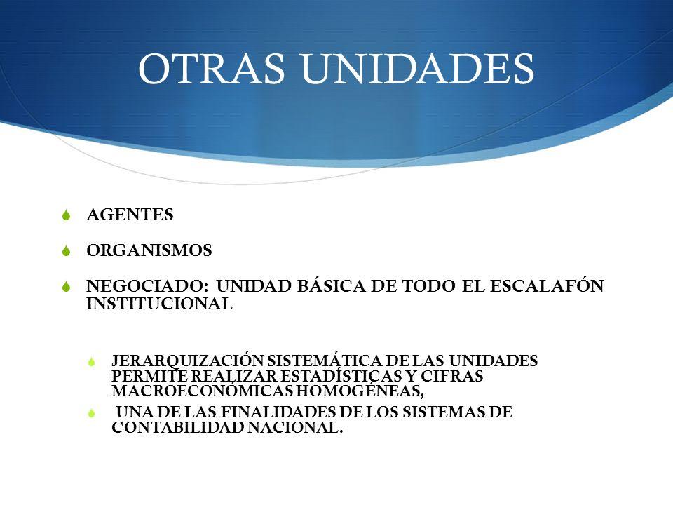 OTRAS UNIDADES AGENTES ORGANISMOS NEGOCIADO: UNIDAD BÁSICA DE TODO EL ESCALAFÓN INSTITUCIONAL JERARQUIZACIÓN SISTEMÁTICA DE LAS UNIDADES PERMITE REALI