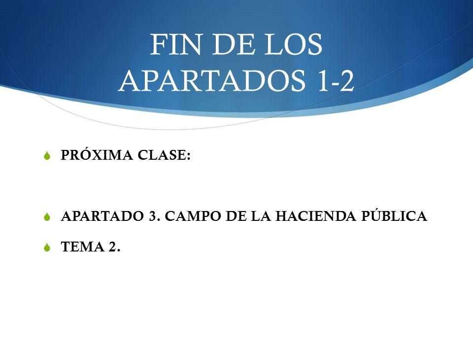 FIN DE LOS APARTADOS 1-2 PRÓXIMA CLASE: APARTADO 3. CAMPO DE LA HACIENDA PÚBLICA TEMA 2.
