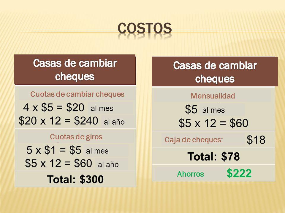 Cuotas de cambiar cheques Mensualidad al mes al año al mes al año Cuotas de giros Caja de cheques: Ahorros