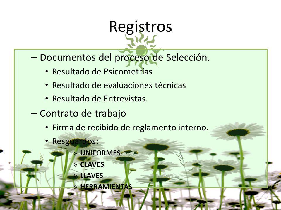 Registros – Documentos del proceso de Selección. Resultado de Psicometrías Resultado de evaluaciones técnicas Resultado de Entrevistas. – Contrato de