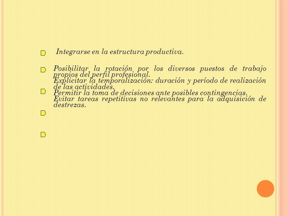 Posibilitar la rotación por los diversos puestos de trabajo propios del perfil profesional.