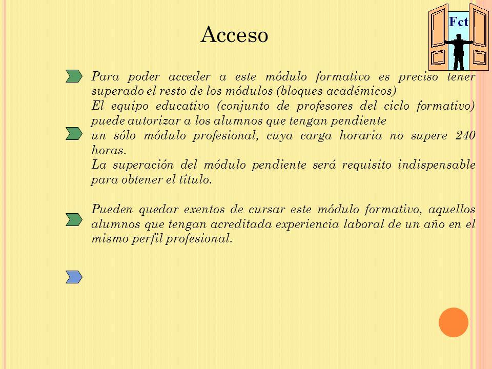 Para poder acceder a este módulo formativo es preciso tener superado el resto de los módulos (bloques académicos) El equipo educativo (conjunto de pro