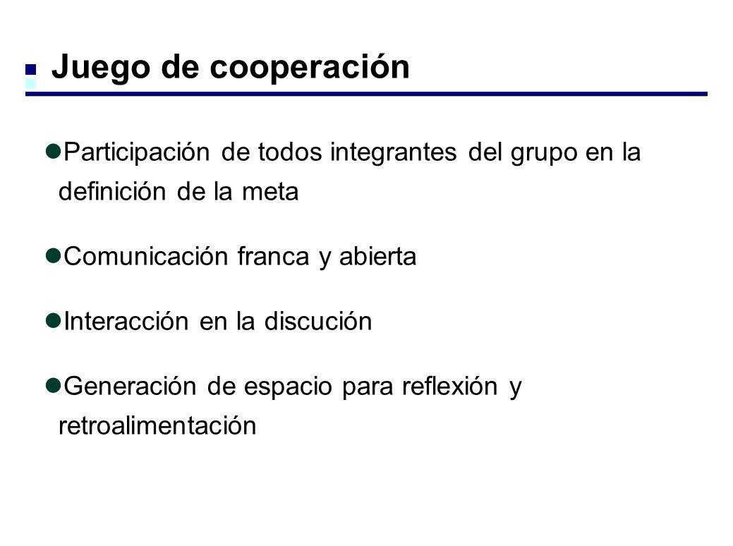Juego de cooperación Participación de todos integrantes del grupo en la definición de la meta Comunicación franca y abierta Interacción en la discución Generación de espacio para reflexión y retroalimentación