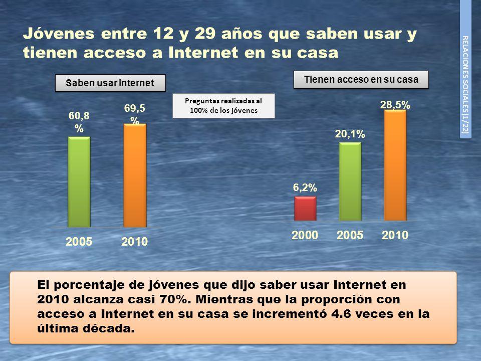16 Saben usar Internet Tienen acceso en su casa Jóvenes entre 12 y 29 años que saben usar y tienen acceso a Internet en su casa El porcentaje de jóven