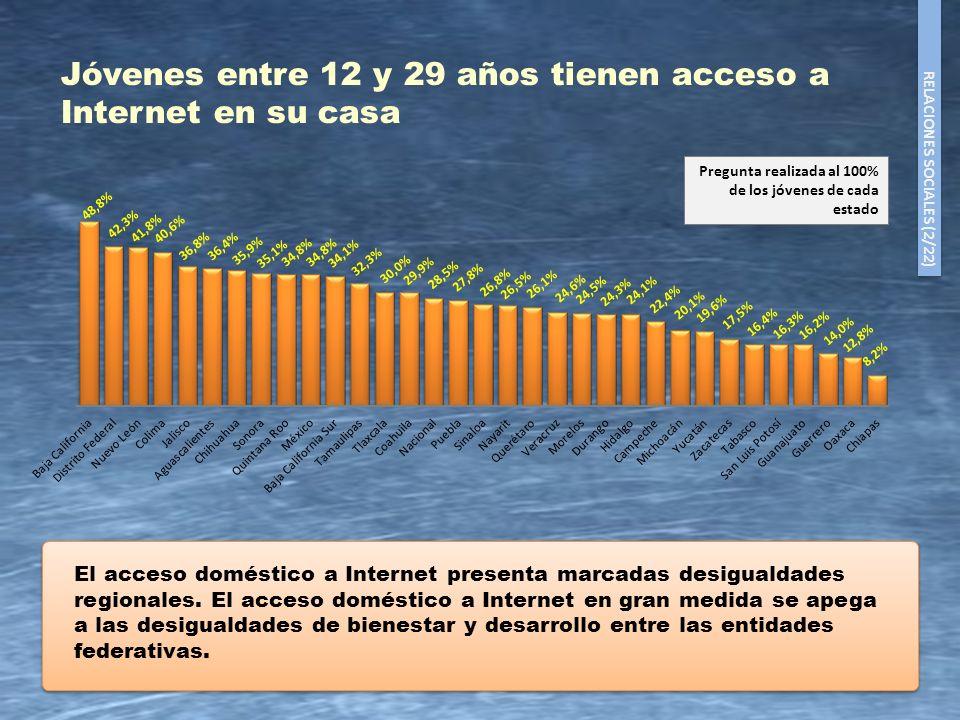 17 Jóvenes entre 12 y 29 años tienen acceso a Internet en su casa RELACIONES SOCIALES (2/22) Pregunta realizada al 100% de los jóvenes de cada estado