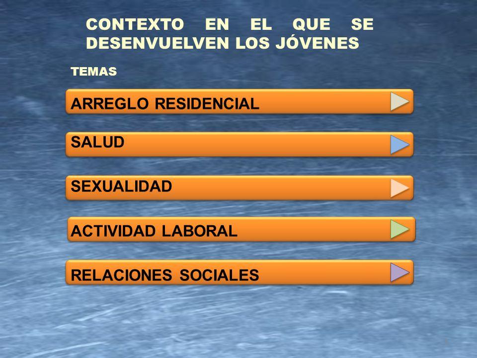 5 CONTEXTO EN EL QUE SE DESENVUELVEN LOS JÓVENES TEMAS ARREGLO RESIDENCIAL SALUD SEXUALIDAD ACTIVIDAD LABORAL RELACIONES SOCIALES