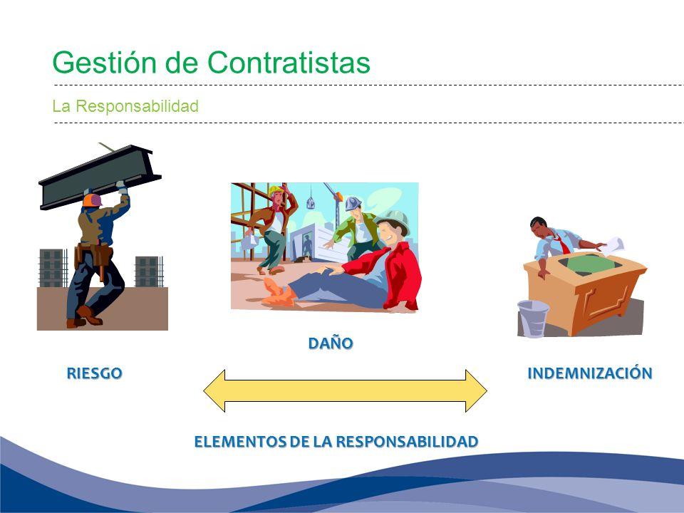RIESGO ELEMENTOS DE LA RESPONSABILIDAD INDEMNIZACIÓN DAÑO La Responsabilidad Gestión de Contratistas