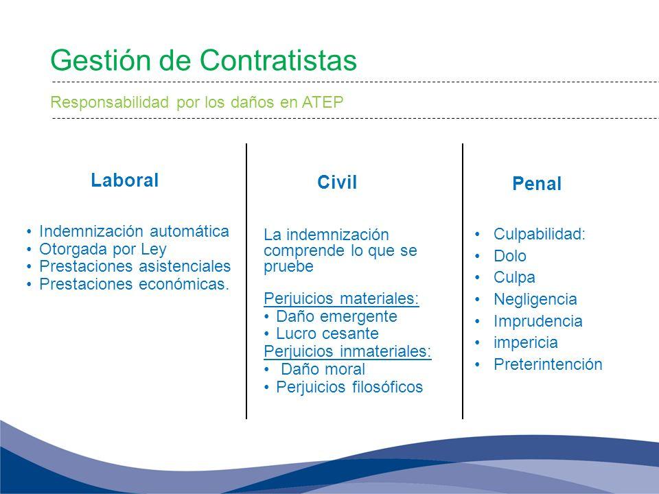 Laboral Indemnización automática Otorgada por Ley Prestaciones asistenciales Prestaciones económicas. Civil La indemnización comprende lo que se prueb