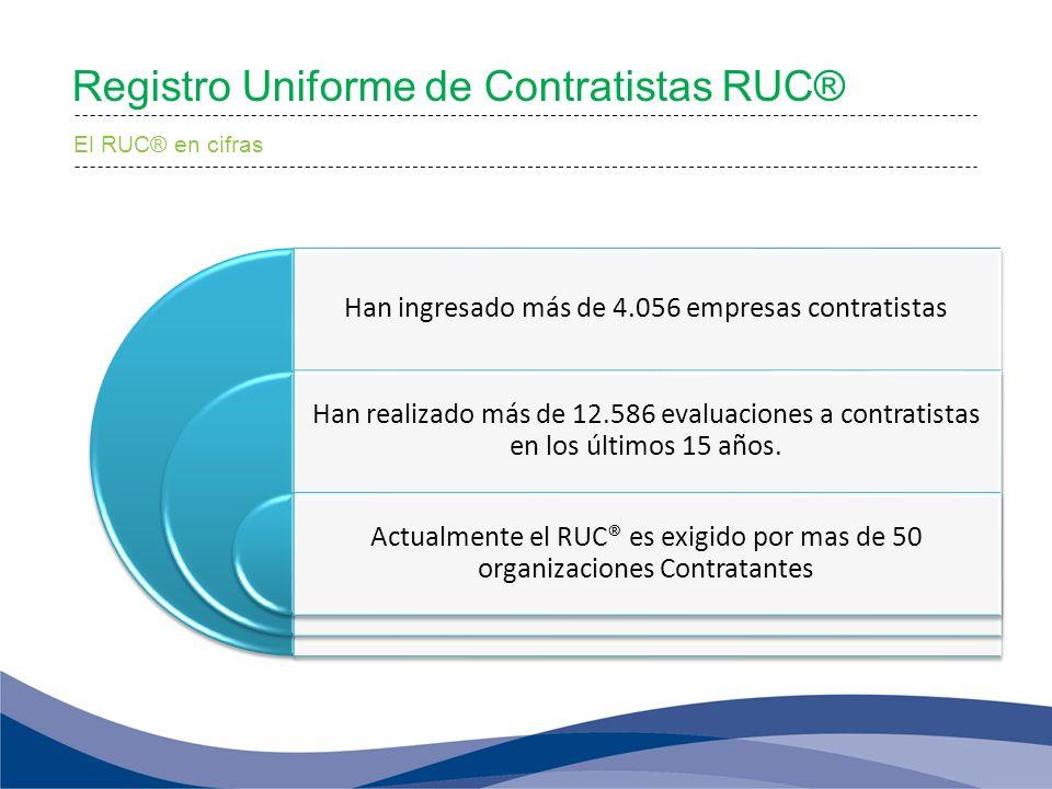 Registro Uniforme de Contratistas RUC® El RUC® en cifras Han ingresado más de 4.056 empresas contratistas Han realizado más de 12.586 evaluaciones a c