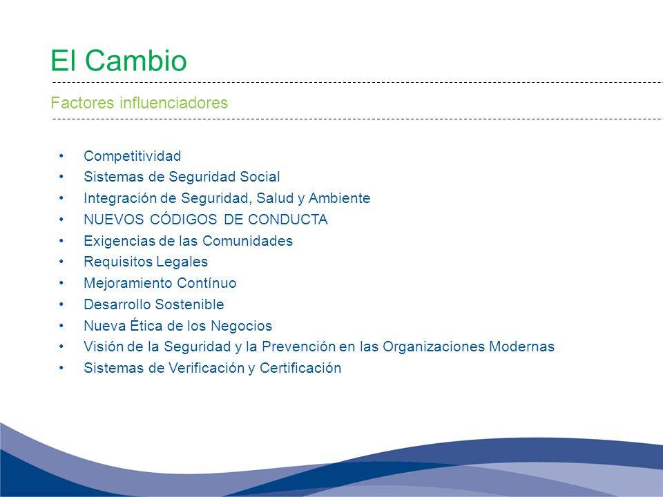 Competitividad Sistemas de Seguridad Social Integración de Seguridad, Salud y Ambiente NUEVOS CÓDIGOS DE CONDUCTA Exigencias de las Comunidades Requis