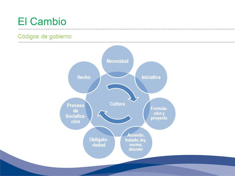 Temas de evolución en el RUC ® para 2012 Inclusión de elementos relacionados con responsabilidad social en el RUC® 1.1 POLÍTICA DE SEGURIDAD, SALUD OCUPACIONAL Y AMBIENTE Se incluye en la política el compromiso para el fomento de la responsabilidad social con sus grupos de interés 1.2 ELEMENTOS VISIBLES DEL COMPROMISO GERENCIAL (REVISIÓN GERENCIAL) Se incluye en la revisión gerencial la revisión de los resultados de actividades de Responsabilidad Social con los grupos de interés (programas, respuesta a quejas, planes sociales).