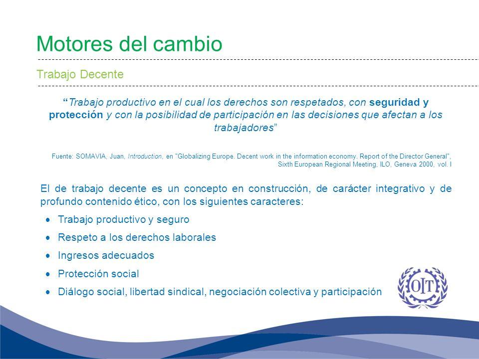 Trabajo productivo en el cual los derechos son respetados, con seguridad y protección y con la posibilidad de participación en las decisiones que afec